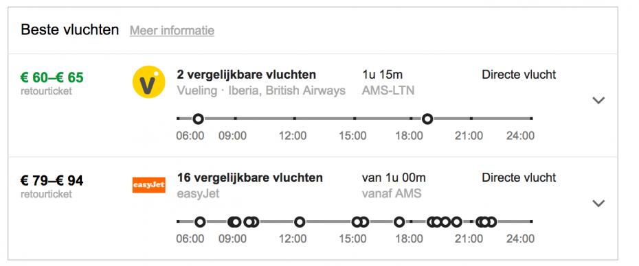 Beste vluchten van Amsterdam naar Londen!