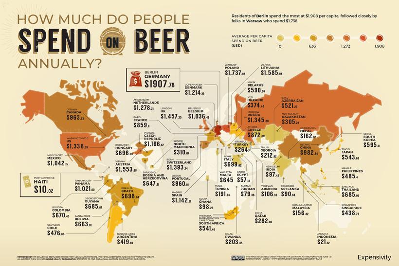 Hoeveel besteden mensen jaarlijks aan bier
